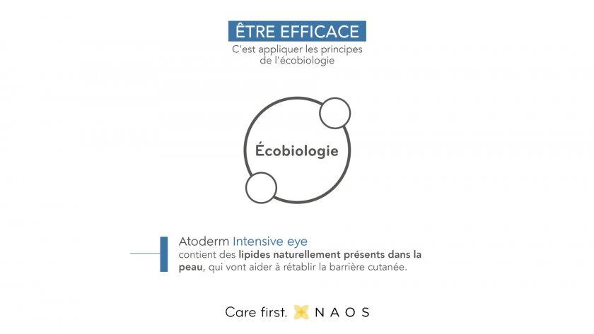 Soin Bioderma écobiologique